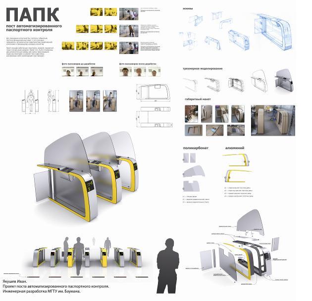 Промышленный дизайн дипломные проекты 3680